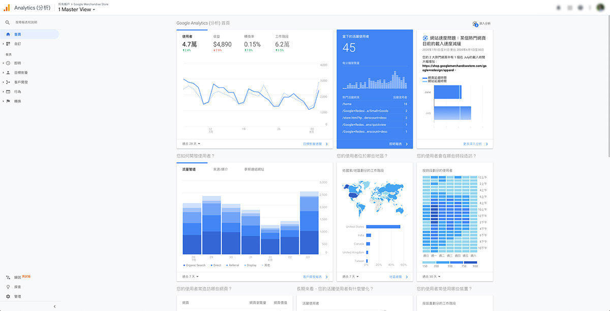 Google Analytics首頁,網站數據分析