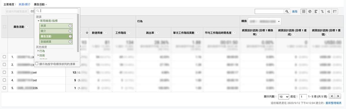 Google Analytics,廣告活動